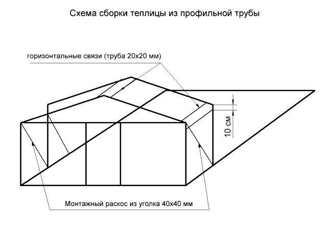 Флюгеры на крышу своими руками чертежи 72